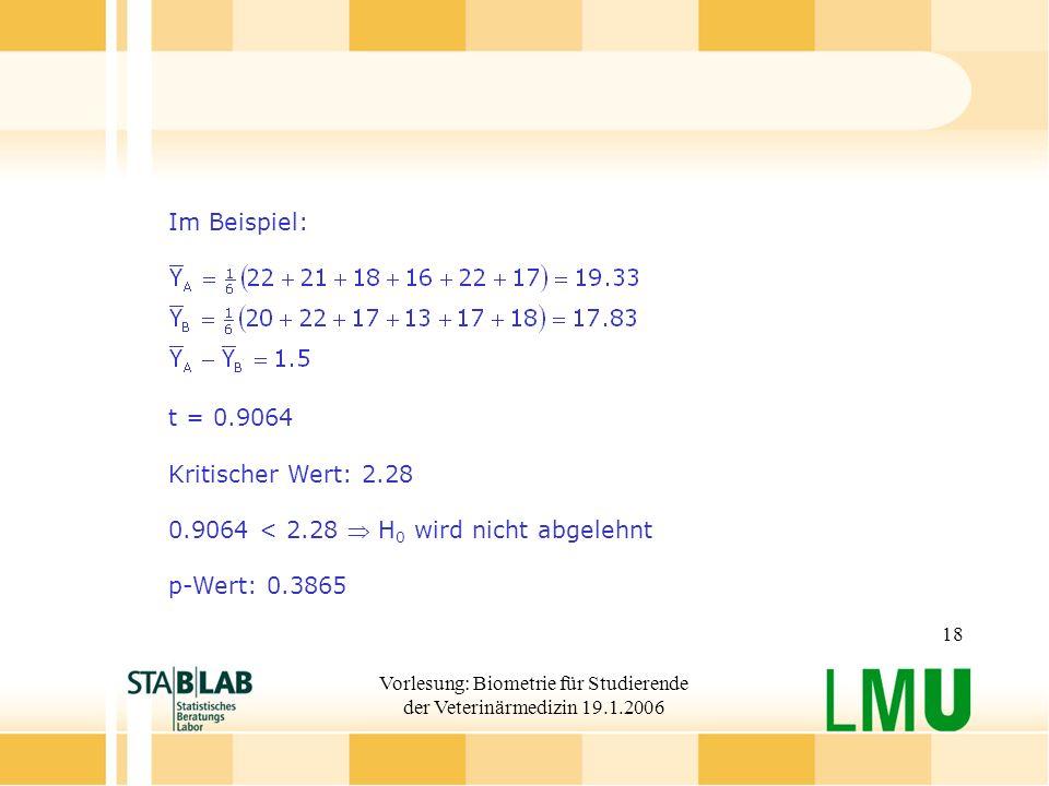 Vorlesung: Biometrie für Studierende der Veterinärmedizin 19.1.2006 18 Im Beispiel: t = 0.9064 Kritischer Wert: 2.28 0.9064 < 2.28 H 0 wird nicht abgelehnt p-Wert: 0.3865