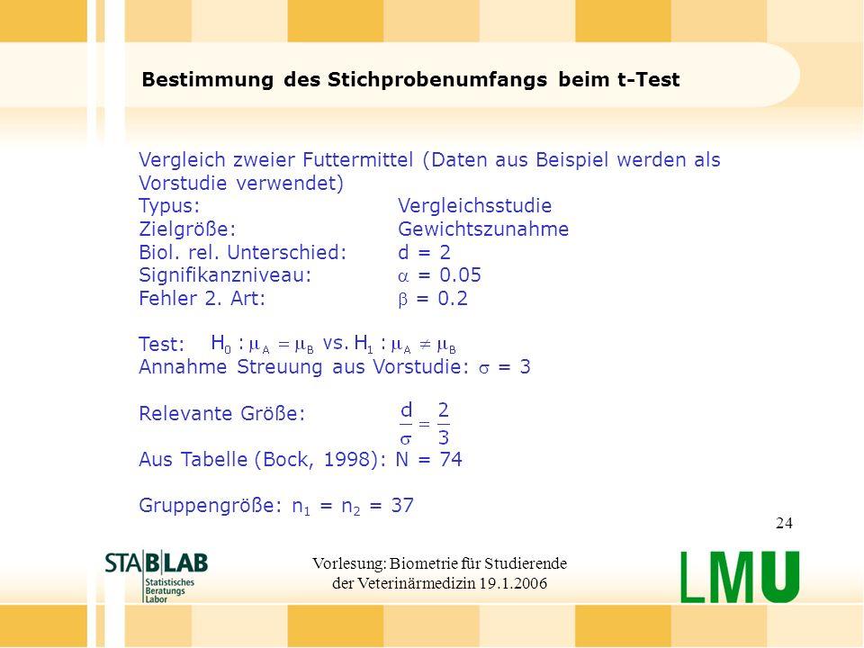 Vorlesung: Biometrie für Studierende der Veterinärmedizin 19.1.2006 24 Bestimmung des Stichprobenumfangs beim t-Test Vergleich zweier Futtermittel (Daten aus Beispiel werden als Vorstudie verwendet) Typus:Vergleichsstudie Zielgröße:Gewichtszunahme Biol.