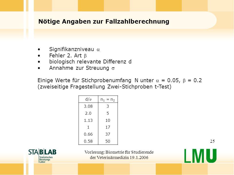 Vorlesung: Biometrie für Studierende der Veterinärmedizin 19.1.2006 25 Nötige Angaben zur Fallzahlberechnung Signifikanzniveau Fehler 2.