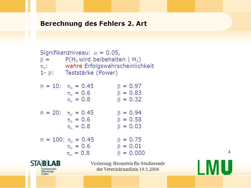 Vorlesung: Biometrie für Studierende der Veterinärmedizin 19.1.2006 4 Berechnung des Fehlers 2. Art Signifikanzniveau: = 0.05, =P(H 0 wird beibehalten