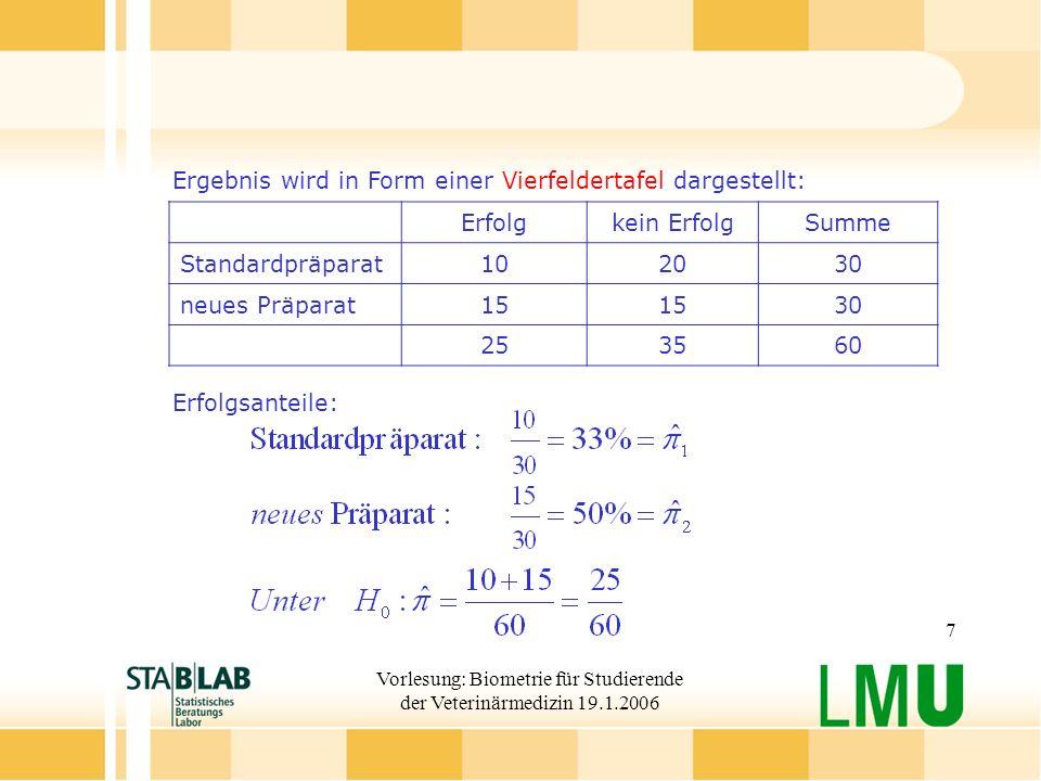 Vorlesung: Biometrie für Studierende der Veterinärmedizin 19.1.2006 7 Ergebnis wird in Form einer Vierfeldertafel dargestellt: Erfolgsanteile: Erfolgk