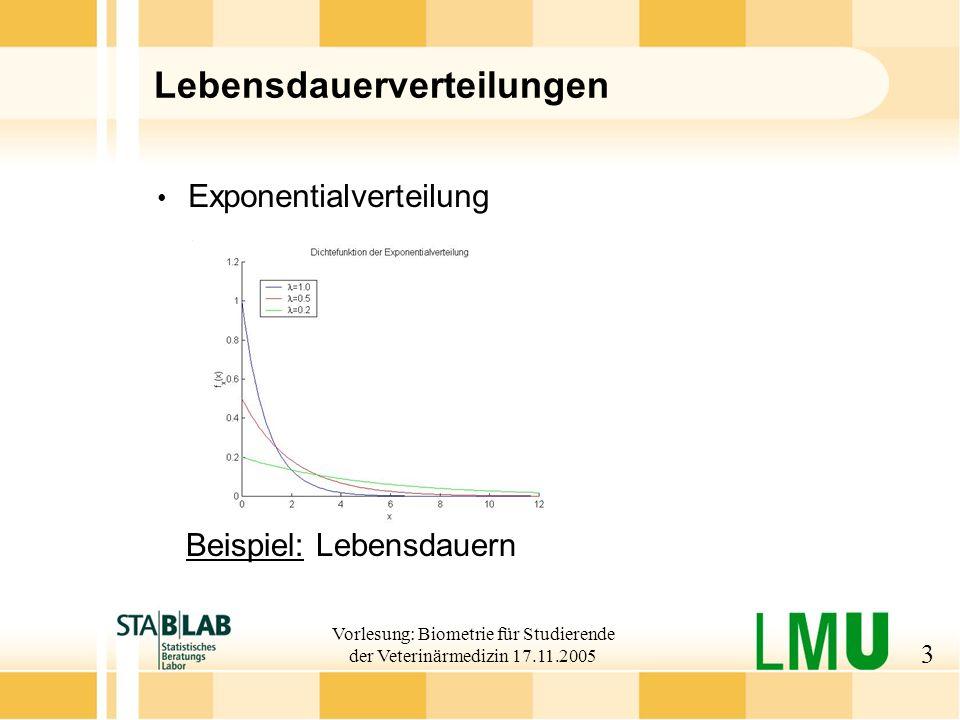 Vorlesung: Biometrie für Studierende der Veterinärmedizin 17.11.2005 24 Der Mittelwert (arithmetisches Mittel) bekanntestes Lagemaß instabil gegen extreme Werte geeignet für Intervallskalierte Daten
