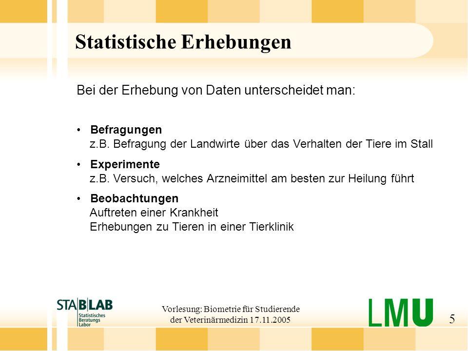 Vorlesung: Biometrie für Studierende der Veterinärmedizin 17.11.2005 26 Die Spannweite (Range) Definition: Bereich in dem die Daten liegen Wichtig für Datenkontrolle