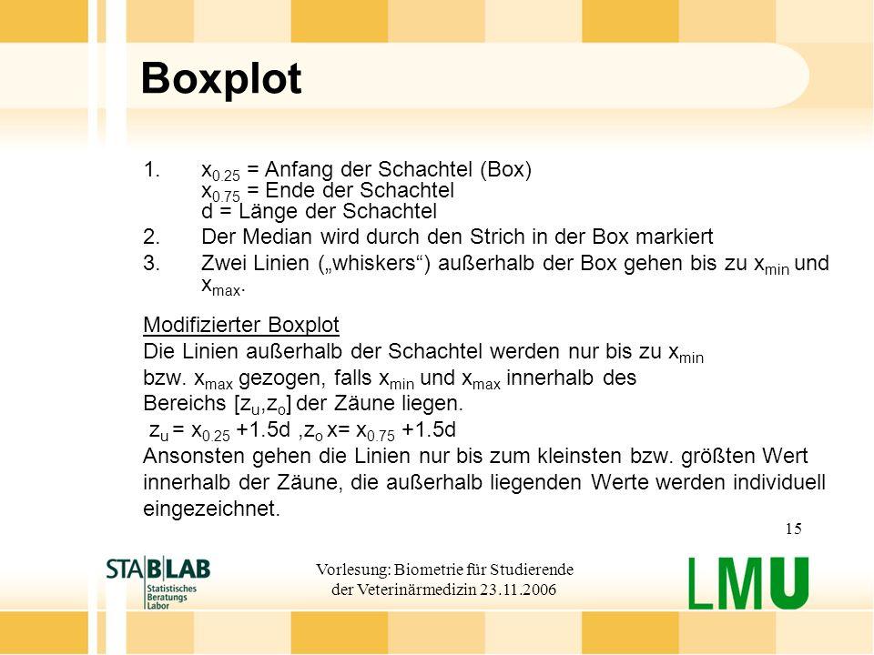 Vorlesung: Biometrie für Studierende der Veterinärmedizin 23.11.2006 15 Boxplot 1.x 0.25 = Anfang der Schachtel (Box) x 0.75 = Ende der Schachtel d =