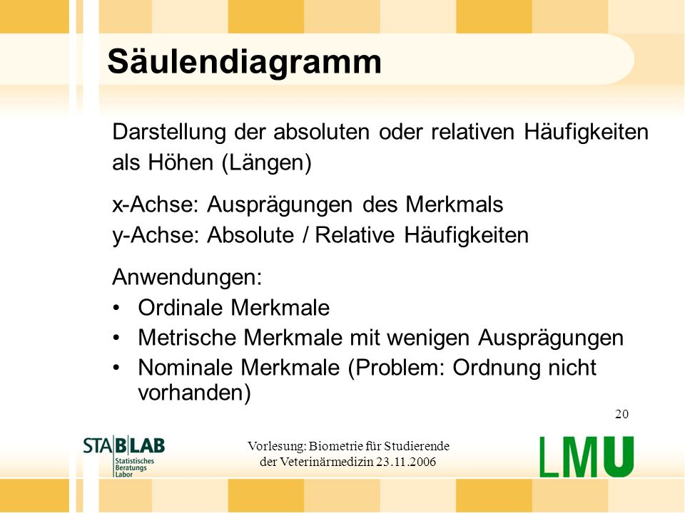 Vorlesung: Biometrie für Studierende der Veterinärmedizin 23.11.2006 20 Säulendiagramm Darstellung der absoluten oder relativen Häufigkeiten als Höhen