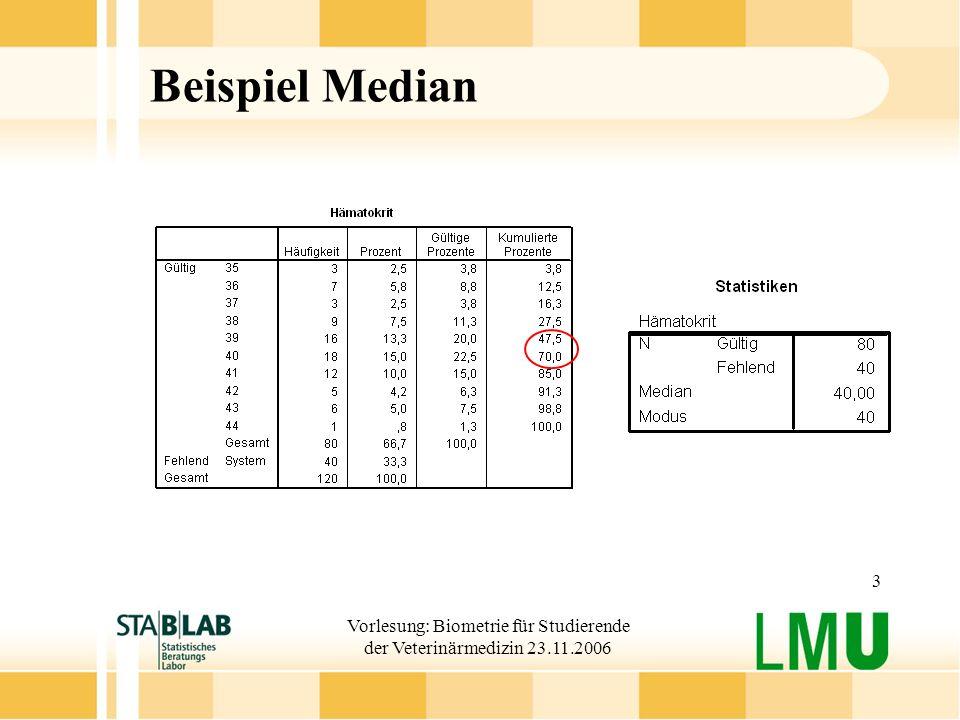 Vorlesung: Biometrie für Studierende der Veterinärmedizin 23.11.2006 3 Beispiel Median