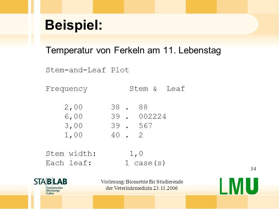 Vorlesung: Biometrie für Studierende der Veterinärmedizin 23.11.2006 34 Beispiel: Temperatur von Ferkeln am 11. Lebenstag Stem-and-Leaf Plot Frequency