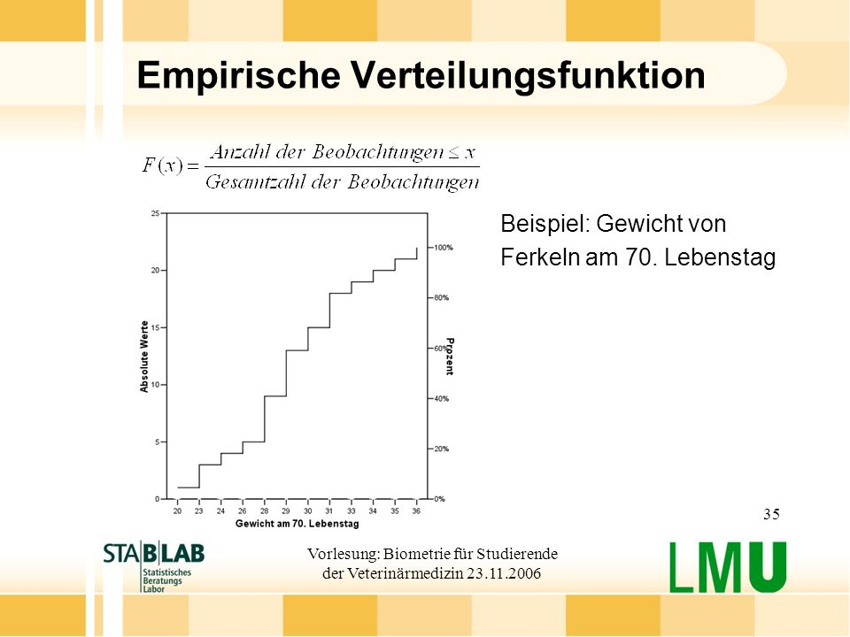 Vorlesung: Biometrie für Studierende der Veterinärmedizin 23.11.2006 35 Empirische Verteilungsfunktion Beispiel: Gewicht von Ferkeln am 70. Lebenstag