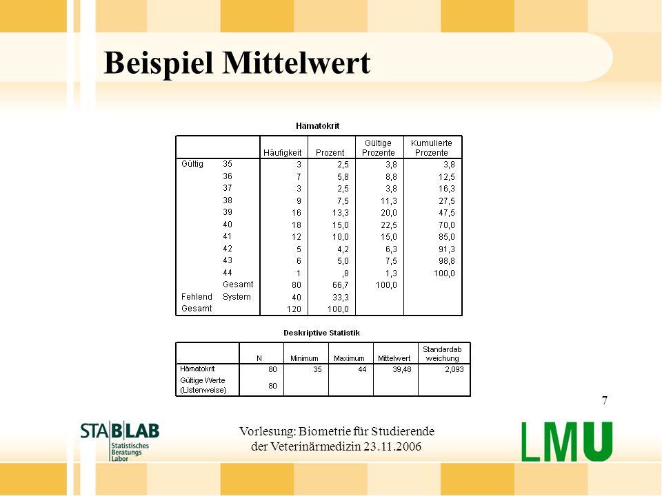 Vorlesung: Biometrie für Studierende der Veterinärmedizin 23.11.2006 7 Beispiel Mittelwert
