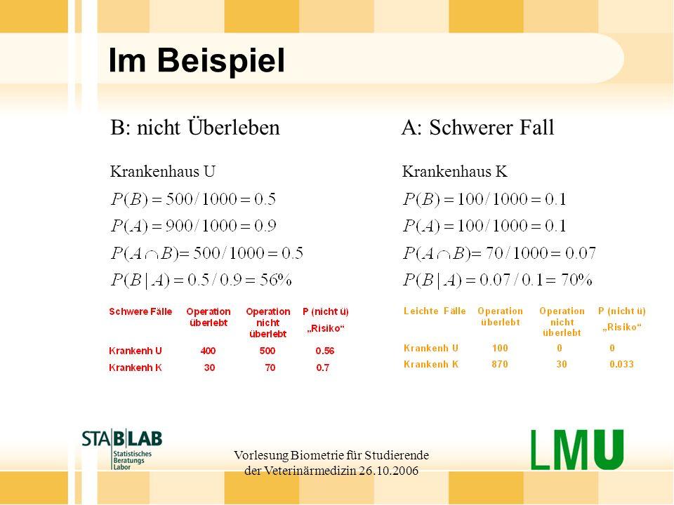 Vorlesung Biometrie für Studierende der Veterinärmedizin 26.10.2006 Im Beispiel B: nicht Überleben A: Schwerer Fall Krankenhaus U Krankenhaus K