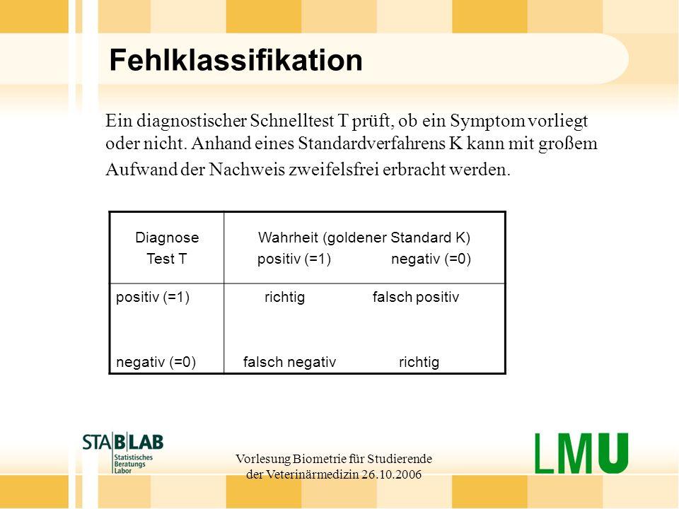 Vorlesung Biometrie für Studierende der Veterinärmedizin 26.10.2006 Fehlklassifikation Ein diagnostischer Schnelltest T prüft, ob ein Symptom vorliegt
