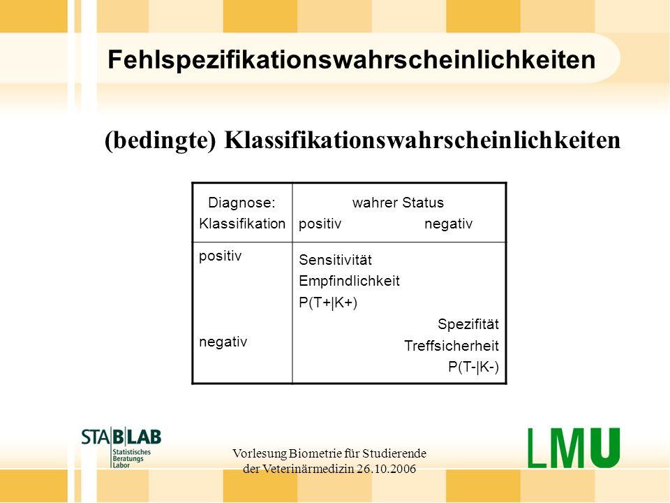 Vorlesung Biometrie für Studierende der Veterinärmedizin 26.10.2006 Fehlspezifikationswahrscheinlichkeiten (bedingte) Klassifikationswahrscheinlichkei