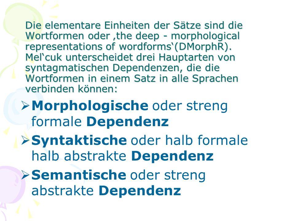 Die elementare Einheiten der Sätze sind die Wortformen oder the deep - morphological representations of wordforms(DMorphR). Melcuk unterscheidet drei