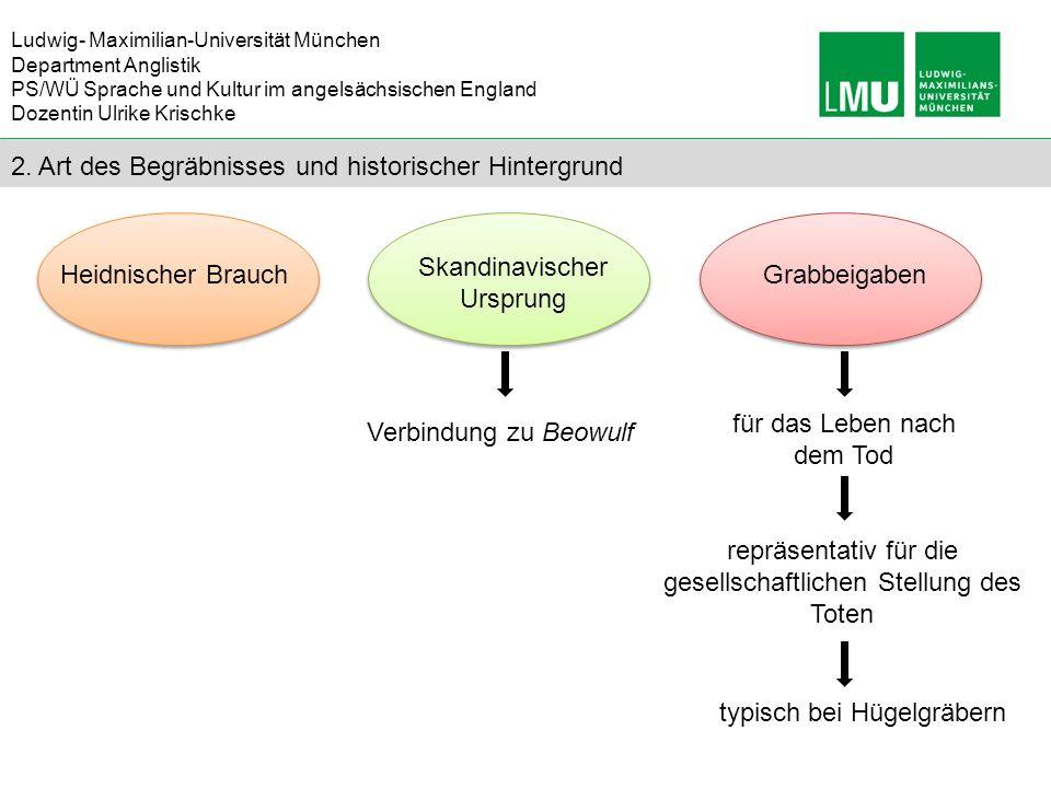 Ludwig- Maximilian-Universität München Department Anglistik PS/WÜ Sprache und Kultur im angelsächsischen England Dozentin Ulrike Krischke 2. Art des B