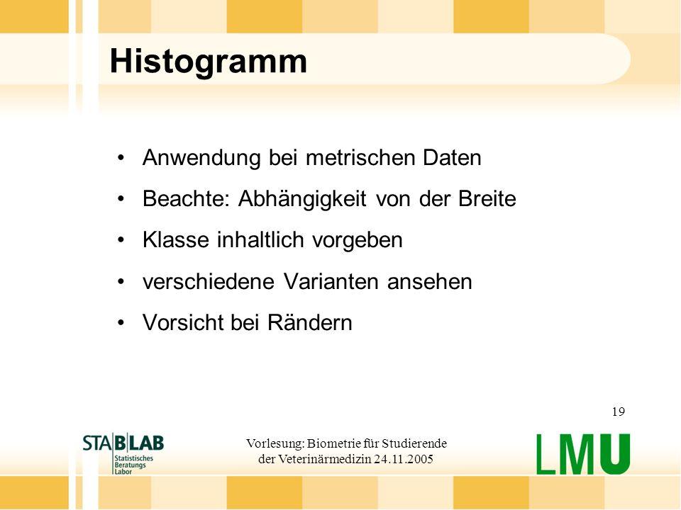 Vorlesung: Biometrie für Studierende der Veterinärmedizin 24.11.2005 19 Histogramm Anwendung bei metrischen Daten Beachte: Abhängigkeit von der Breite