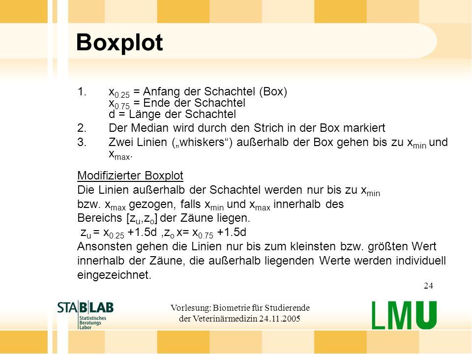 Vorlesung: Biometrie für Studierende der Veterinärmedizin 24.11.2005 24 Boxplot 1.x 0.25 = Anfang der Schachtel (Box) x 0.75 = Ende der Schachtel d = Länge der Schachtel 2.Der Median wird durch den Strich in der Box markiert 3.Zwei Linien (whiskers) außerhalb der Box gehen bis zu x min und x max.