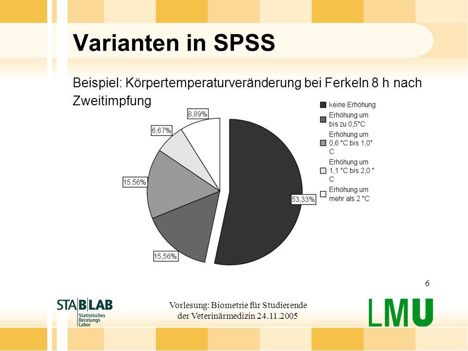 Vorlesung: Biometrie für Studierende der Veterinärmedizin 24.11.2005 6 Varianten in SPSS Beispiel: Körpertemperaturveränderung bei Ferkeln 8 h nach Zweitimpfung