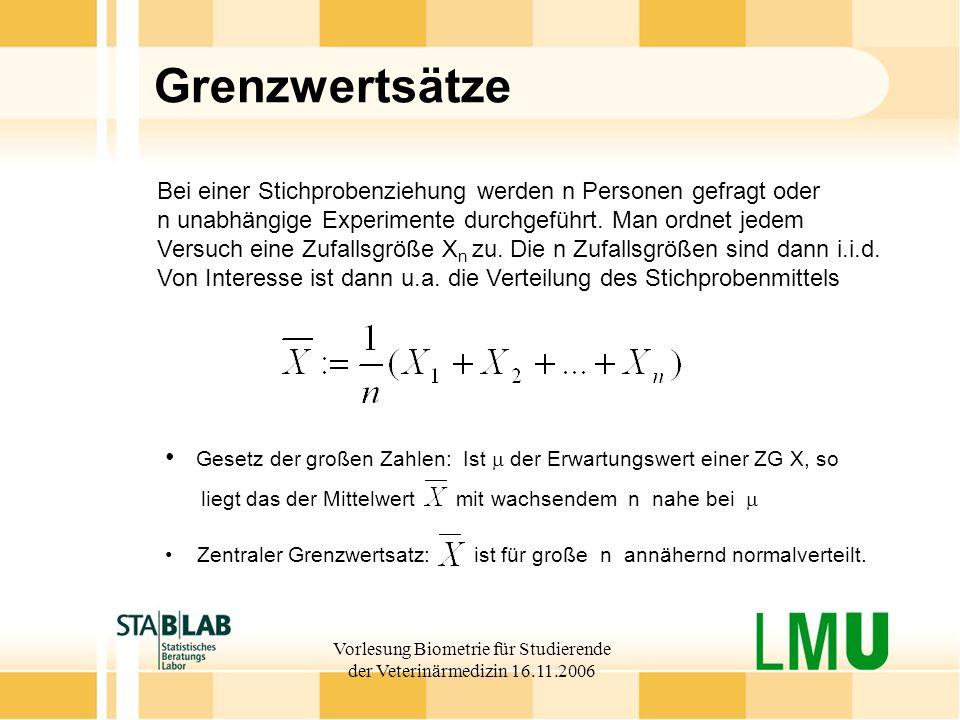 Vorlesung Biometrie für Studierende der Veterinärmedizin 16.11.2006 Grenzwertsätze Gesetz der großen Zahlen: Ist der Erwartungswert einer ZG X, so lie