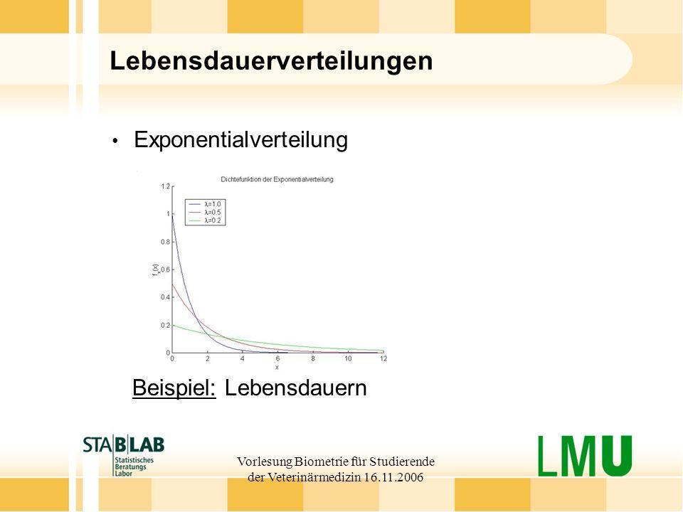 Vorlesung Biometrie für Studierende der Veterinärmedizin 16.11.2006 Lebensdauerverteilungen Beispiel: Lebensdauern Exponentialverteilung