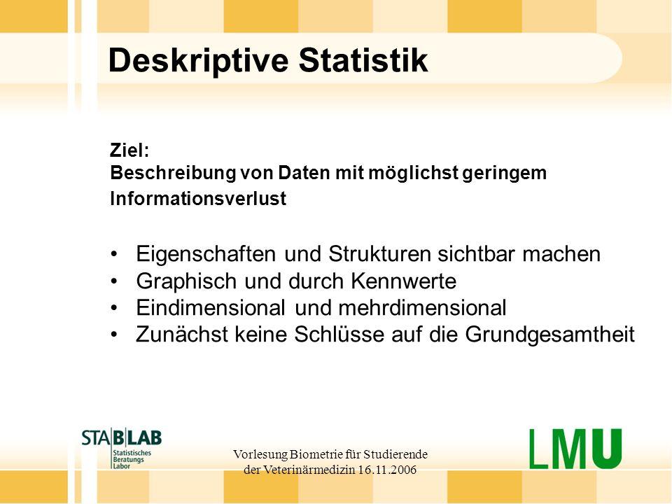 Vorlesung Biometrie für Studierende der Veterinärmedizin 16.11.2006 Deskriptive Statistik Ziel: Beschreibung von Daten mit möglichst geringem Informat
