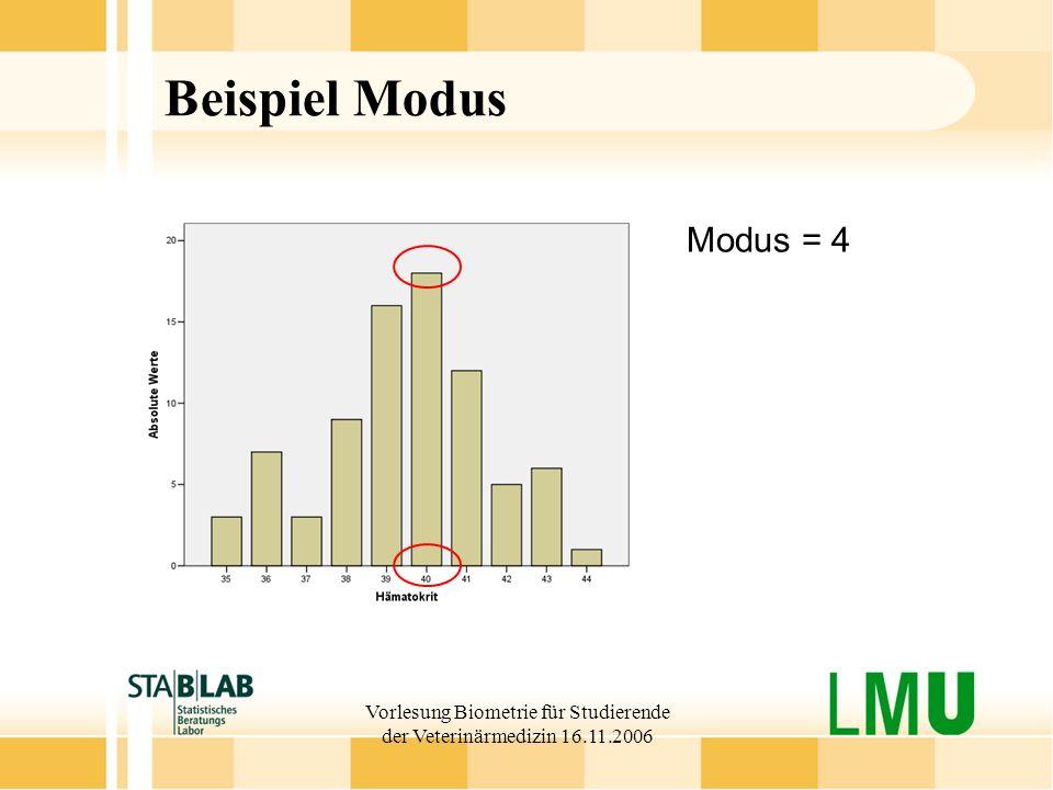 Vorlesung Biometrie für Studierende der Veterinärmedizin 16.11.2006 Beispiel Modus Modus = 4