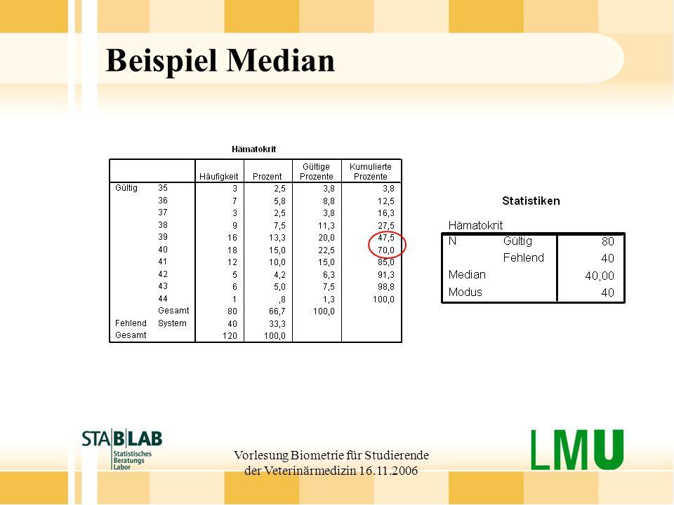Vorlesung Biometrie für Studierende der Veterinärmedizin 16.11.2006 Beispiel Median