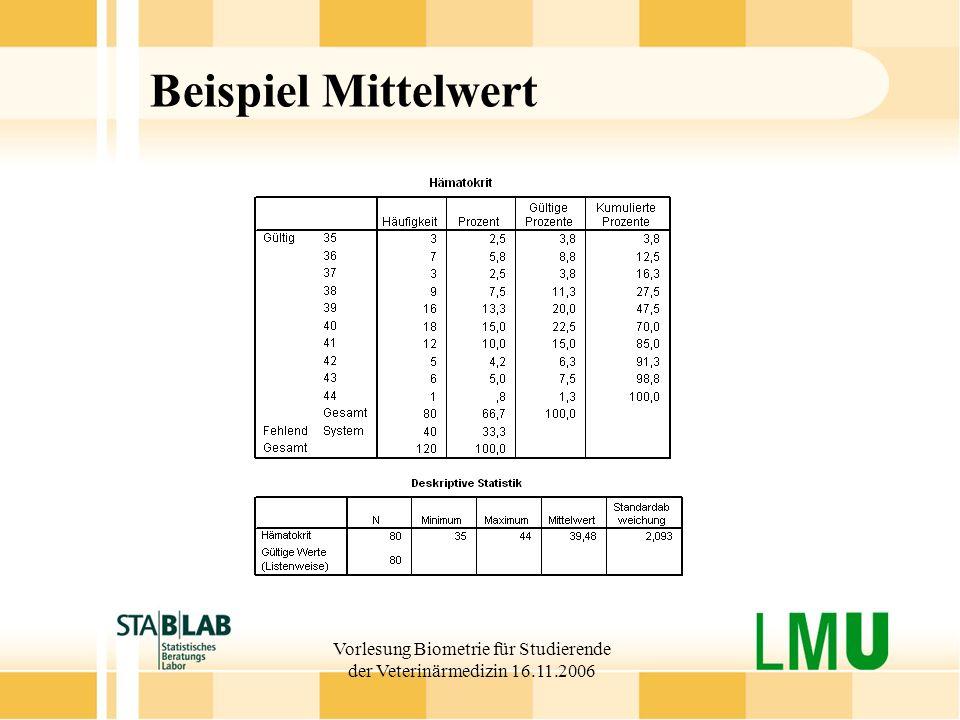 Vorlesung Biometrie für Studierende der Veterinärmedizin 16.11.2006 Beispiel Mittelwert