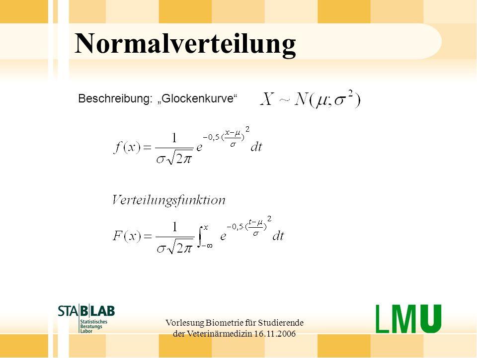 Vorlesung Biometrie für Studierende der Veterinärmedizin 16.11.2006 Normalverteilung Beschreibung: Glockenkurve