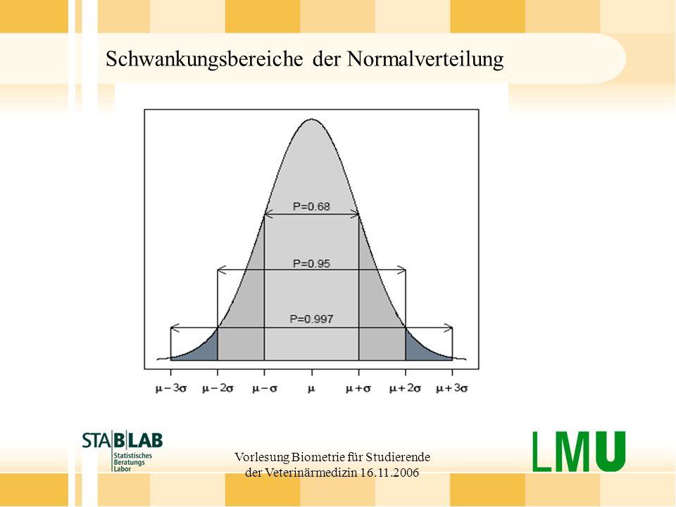 Schwankungsbereiche der Normalverteilung