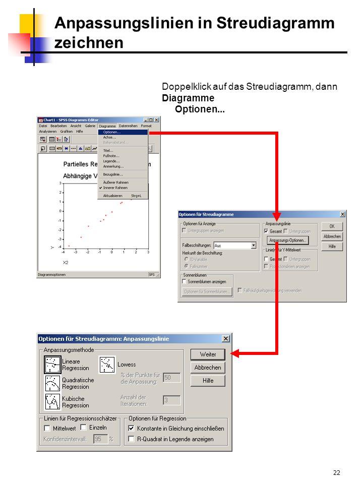 22 Anpassungslinien in Streudiagramm zeichnen Doppelklick auf das Streudiagramm, dann Diagramme Optionen...