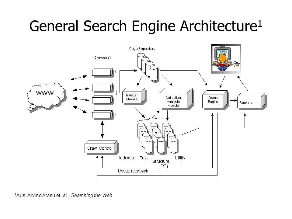 4 Indexierung Aus: Arvind Arasu et. al., Searching the Web