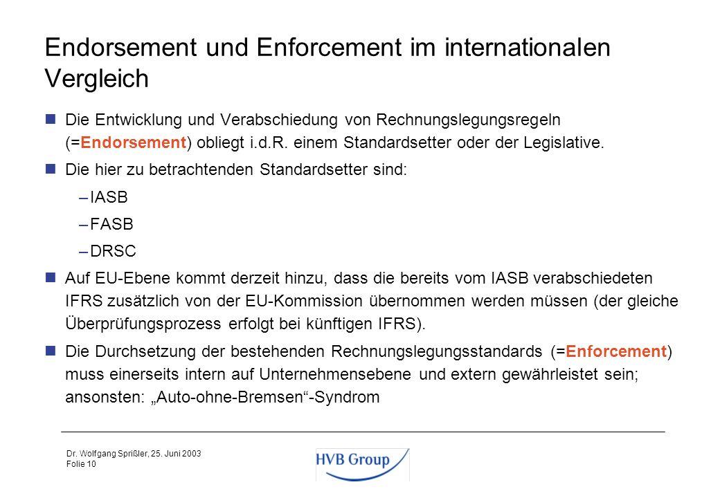 Folie 9 Dr. Wolfgang Sprißler, 25. Juni 2003 Agenda 1Problemstellung 2Kapitalmarktinformation als alleiniger Zweck der Konzernrechnungslegung 3Interna