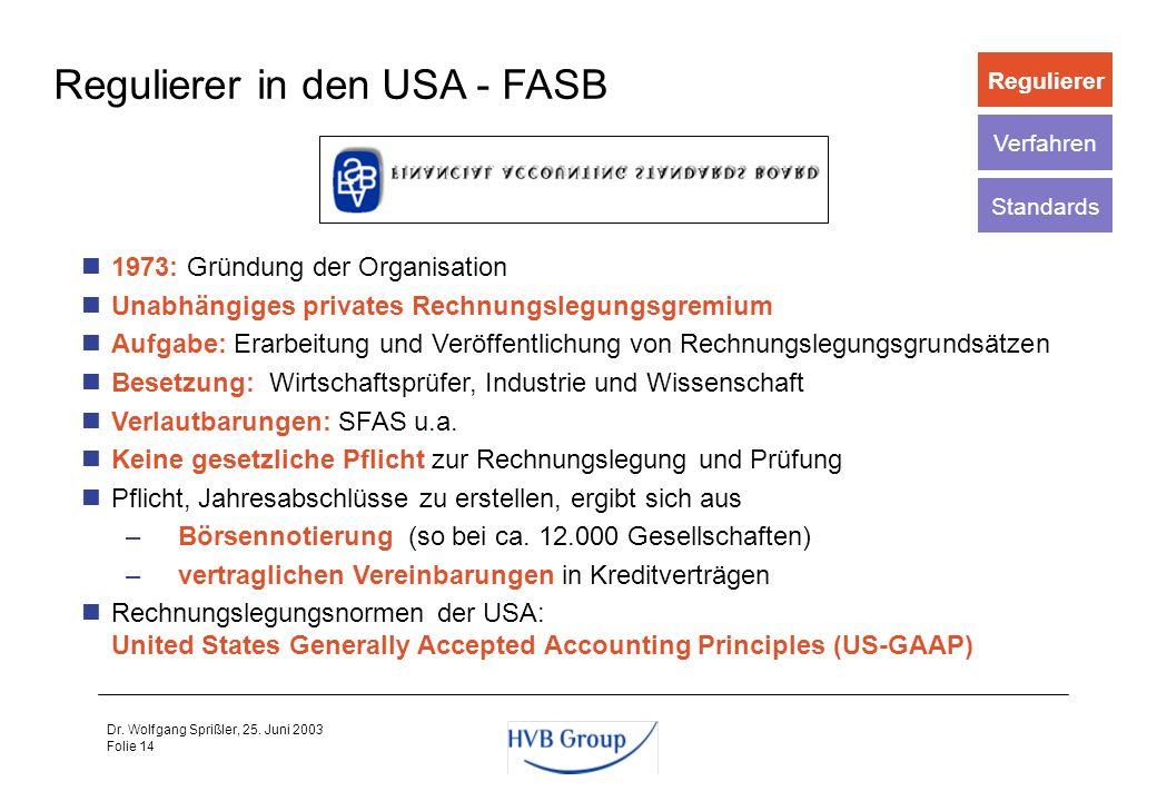 Folie 13 Dr. Wolfgang Sprißler, 25. Juni 2003 Das Endorsement muss folgenden Voraus-setzungen genügen, um qualitativ hochwertige, akzeptierte Standard