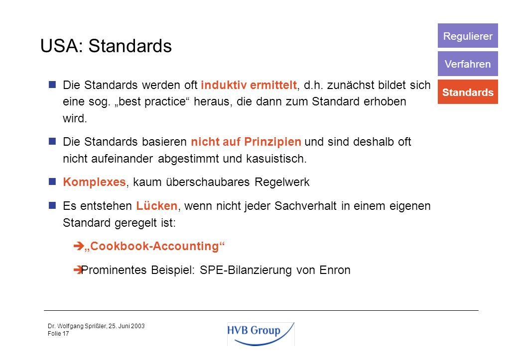 Folie 16 Dr. Wolfgang Sprißler, 25. Juni 2003 USA: Regulierer und Verfahren Der Standardsetter, das FASB, ist mehrheitlich von (ehemaligen) Wirtschaft