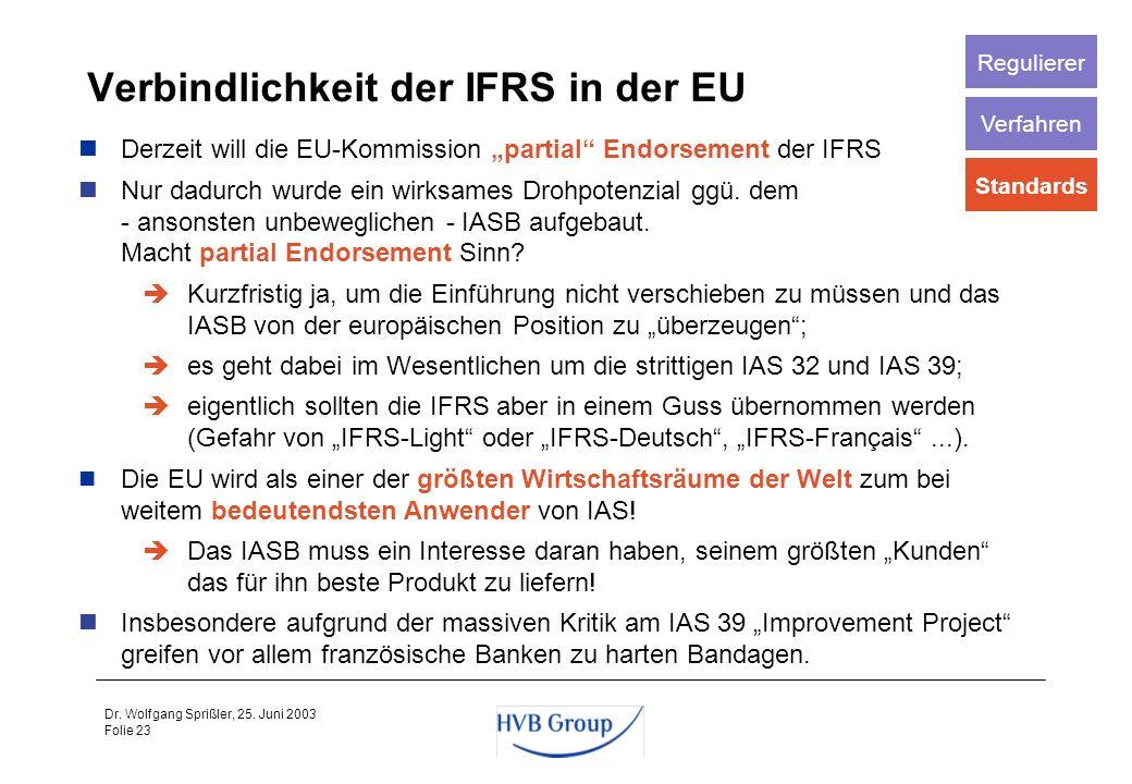 Folie 22 Dr. Wolfgang Sprißler, 25. Juni 2003 Endorsement der IFRS in der EU Quelle: Deutsche Bundesbank, 2002, S. 46. IASB EFRAG EU-Kommission EU EU-