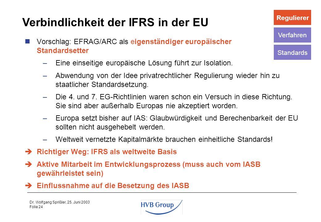 Folie 23 Dr. Wolfgang Sprißler, 25. Juni 2003 Verbindlichkeit der IFRS in der EU Derzeit will die EU-Kommission partial Endorsement der IFRS Nur dadur
