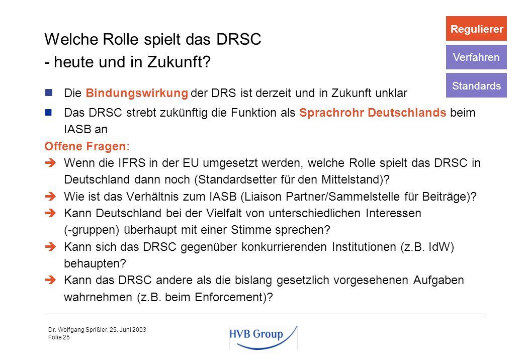 Folie 24 Dr. Wolfgang Sprißler, 25. Juni 2003 Vorschlag: EFRAG/ARC als eigenständiger europäischer Standardsetter –Eine einseitige europäische Lösung