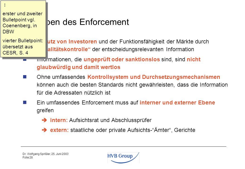 Folie 27 Dr. Wolfgang Sprißler, 25. Juni 2003 Agenda 1Problemstellung 2Kapitalmarktinformation als alleiniger Zweck der Konzernrechnungslegung 3Intern