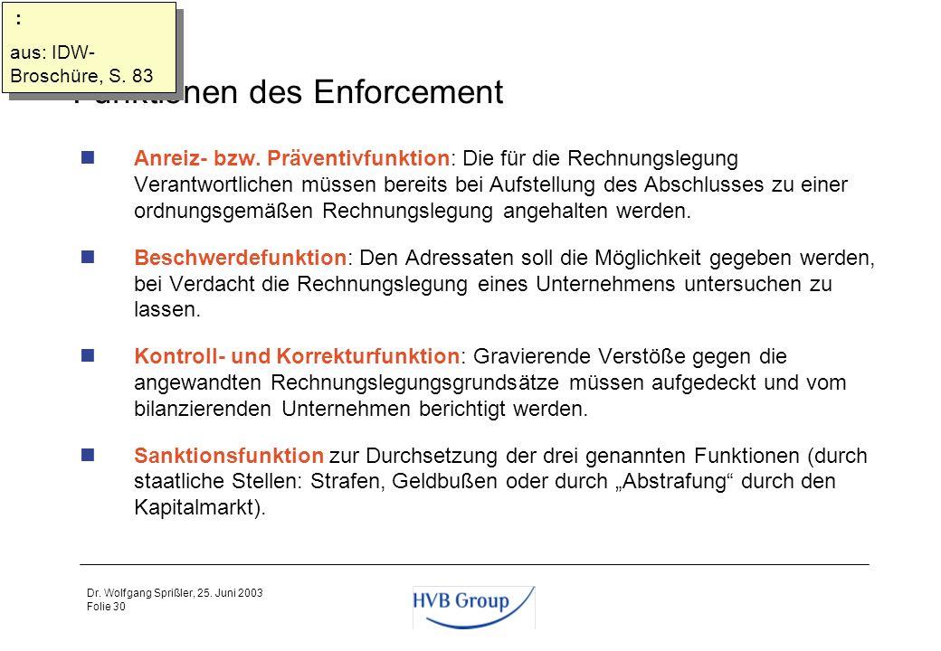 Folie 29 Dr. Wolfgang Sprißler, 25. Juni 2003 Struktur des Enforcement : erster und zweiter Bulletpoint vgl. Coenenberg, in DBW vierter Bulletpoint: ü