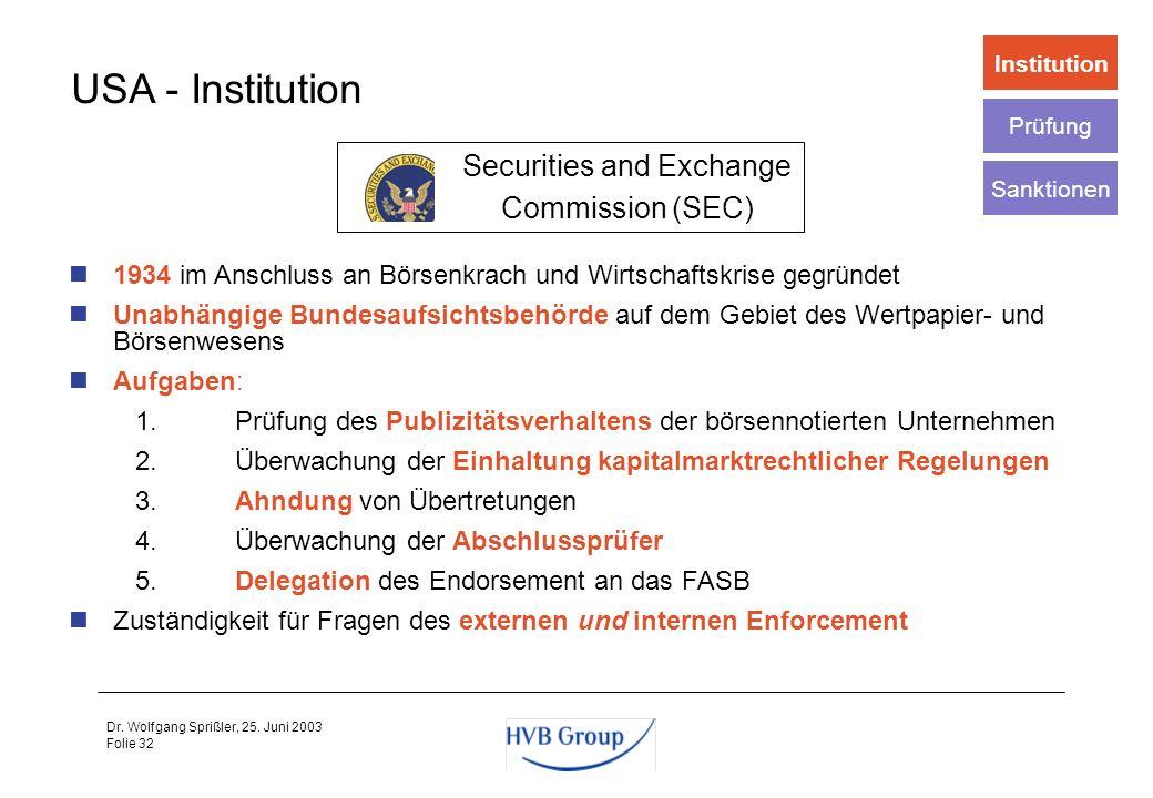 Folie 31 Dr. Wolfgang Sprißler, 25. Juni 2003 Unab- hängigkei t durch- setzbar Beurteilungsmaßstab für das Enforcement Kom- petenz der Beteiligte n In