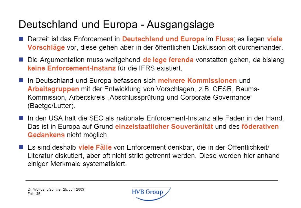 Folie 34 Dr. Wolfgang Sprißler, 25. Juni 2003 Garantiert die SEC mit ihren vielen Kompetenzen den Schutz des Investors? Die Skandale in den USA (Enron