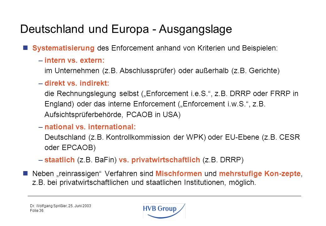 Folie 35 Dr. Wolfgang Sprißler, 25. Juni 2003 Derzeit ist das Enforcement in Deutschland und Europa im Fluss; es liegen viele Vorschläge vor, diese ge