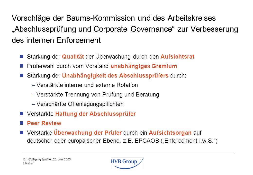 Folie 36 Dr. Wolfgang Sprißler, 25. Juni 2003 Systematisierung des Enforcement anhand von Kriterien und Beispielen: –intern vs. extern: im Unternehmen