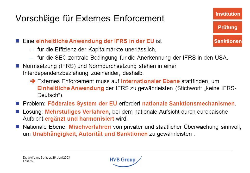 Folie 38 Dr. Wolfgang Sprißler, 25. Juni 2003 Karel Van Hulle: Abschlussprüfung ist kein Geschäft, sondern eine Dienstleistung. Nicht der Berufsstand