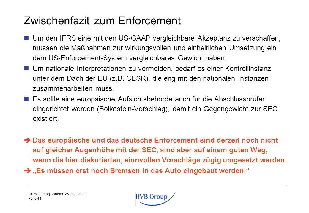 Folie 40 Dr. Wolfgang Sprißler, 25. Juni 2003 Europäische Aufsichtsinstanz (privat oder staatlich) z.B. CESR Privatrechtliches deutsches Aufsichtsgrem
