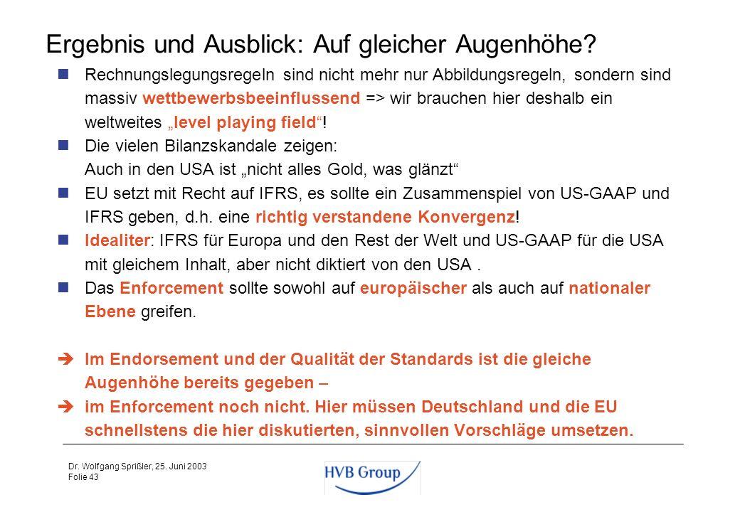 Folie 42 Dr. Wolfgang Sprißler, 25. Juni 2003 Agenda 1Problemstellung 2Kapitalmarktinformation als alleiniger Zweck der Konzernrechnungslegung 3Intern