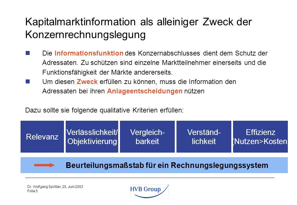 Folie 4 Dr. Wolfgang Sprißler, 25. Juni 2003 Agenda 1Problemstellung Kapitalmarktinformation als alleiniger Zweck der Konzernrechnungslegung 3Internat