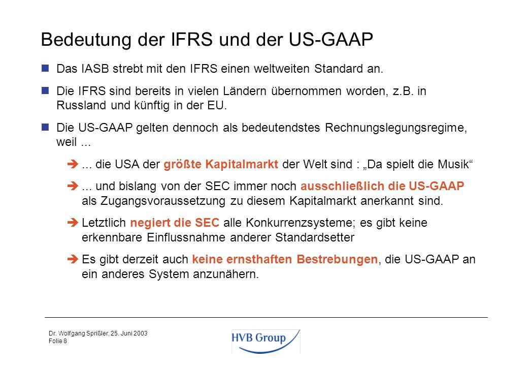 Folie 7 Dr. Wolfgang Sprißler, 25. Juni 2003 Agenda 1Problemstellung 2Kapitalmarktinformation als alleiniger Zweck der Konzernrechnungslegung Internat