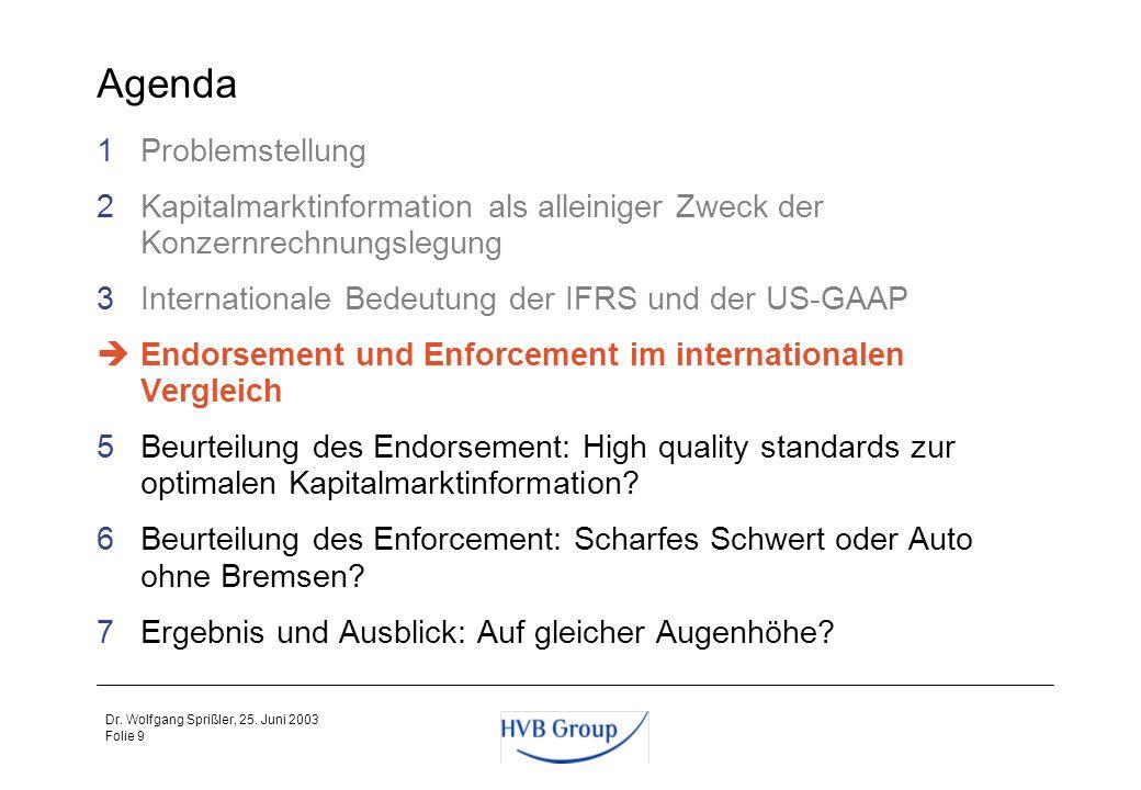 Folie 8 Dr. Wolfgang Sprißler, 25. Juni 2003 Das IASB strebt mit den IFRS einen weltweiten Standard an. Die IFRS sind bereits in vielen Ländern überno