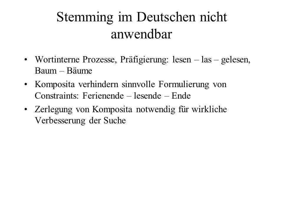 Stemming im Deutschen nicht anwendbar Wortinterne Prozesse, Präfigierung: lesen – las – gelesen, Baum – Bäume Komposita verhindern sinnvolle Formulier
